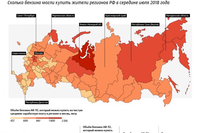 Росстат назвал Ямал регионом с самым доступным бензином