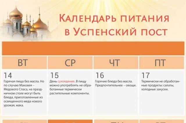 Календарь питания в Успенский пост-2018