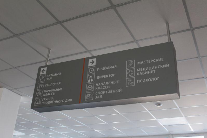 Для навигации по школе под потолком развешаны огромные таблички.