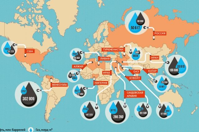 Топливные разборки. Чей газ все же грязнее: российский или американский?