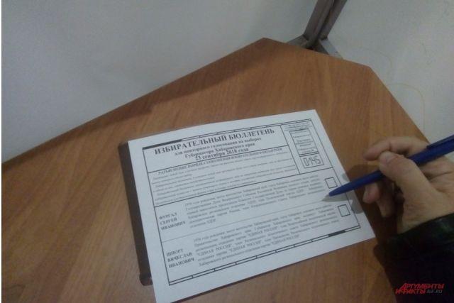 В единый день голосования 9 сентября ни одной жалобы в полицию не поступало