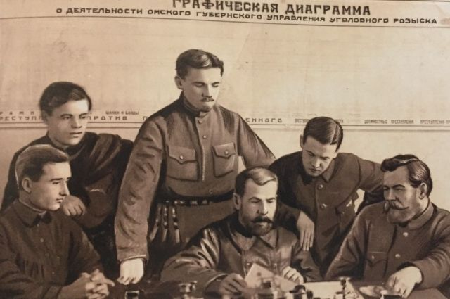 Такими были омские оперативники 100 лет назад.