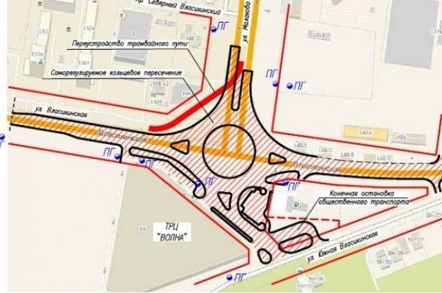 Схема третьего малаховского кольца в Барнауле