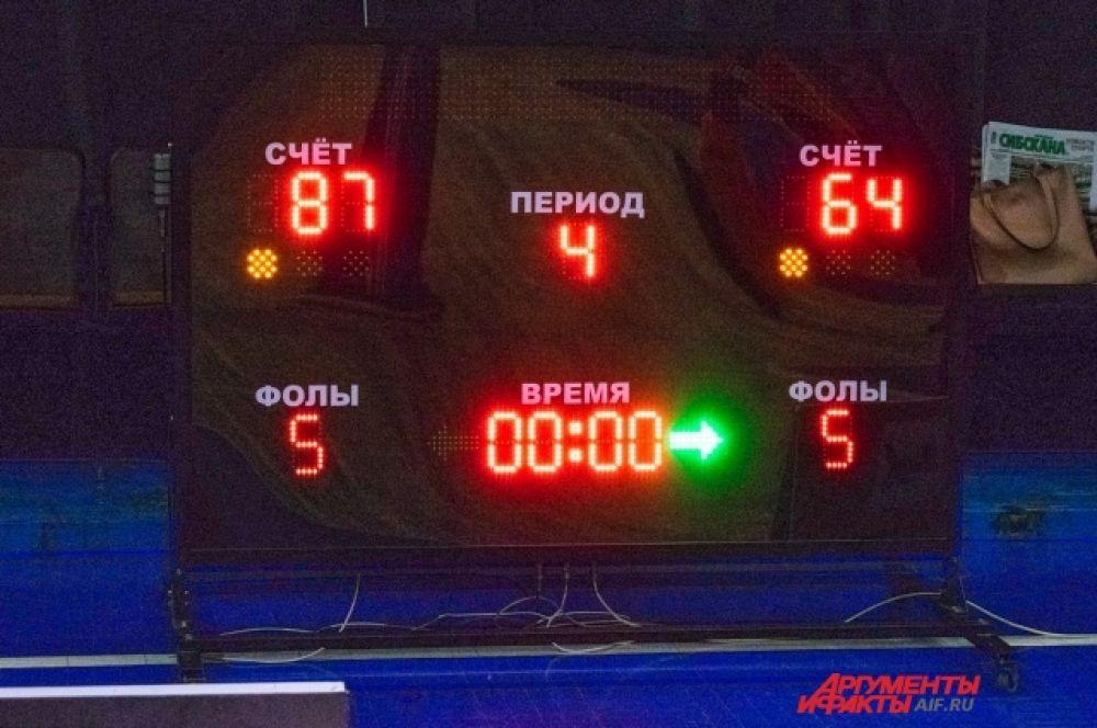 Итоговый счёт встречи с командой «Зенит-Фарм» - 87:64