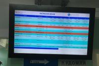 В медсанчасти появились наглядные стенды с информацией, электронное табло, уличная навигация с указанием расположения отделений.