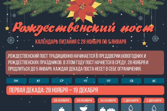 Рождественский пост-2018: что можно есть, запреты и календарь питания