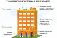 В Ноябрьске недобросовестных подрядчиков отправили в черный список
