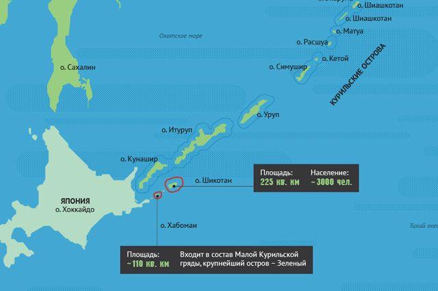 Где находятся острова Шикотан и Хабомаи   6d6a93d7c77a9