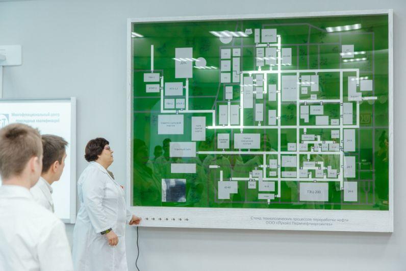 Изюминка лаборатории – автоматизированный стенд технологических процессов нефти ООО «ЛУКОЙЛ-Пермнефтеоргсинтез».
