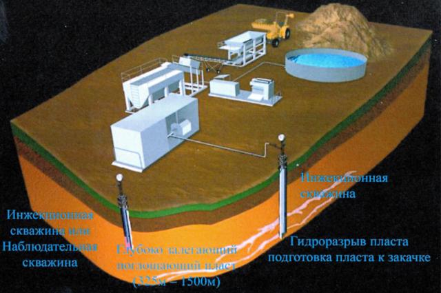 На Ямале обсудили обустройство Западно-Юрхаровского месторождения