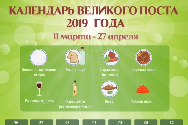 Великий пост-2019: календарь питания и запреты в еде