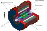 В настоящее время ученые заняты разработкой детектора сверхмощного электрон-позитронного коллайдера.