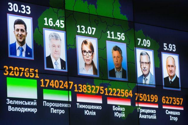 Власти Польши прокомментировали выборы президента Украины | В мире ...