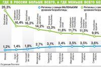 Размер пособия по безработице в 2020 в новгородской области