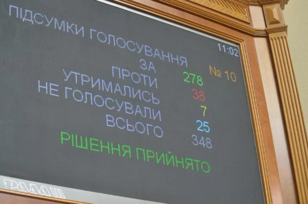Результаты голосования за языковой закон. Как видно, Рада в этот день была не в полном составе.