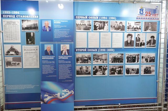 Прием документов на выборы в Заксобрание ЯНАО завершен