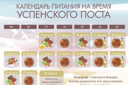 Успенский пост-2019: календарь питания на каждый день, что можно есть