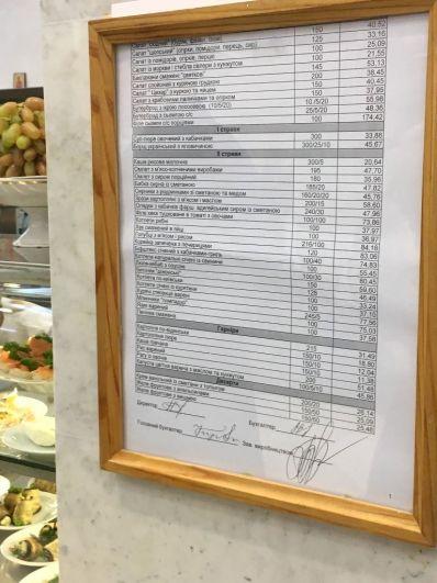 Кстати, цены в меню также обновили - больше они не поражают дешевизной питания для депутатов. Цены сравнялись с обычными столовыми.