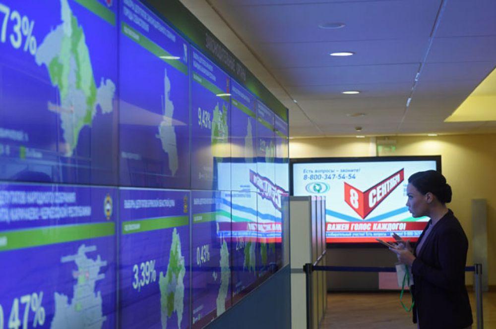 Инфоэкран хода голосования на выборах в Мосгордуму в информационном центре ЦИК России в единый день голосования 8 сентября 2019 года.