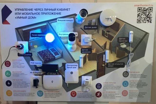 В Омске презентовали работу «Умного дома»