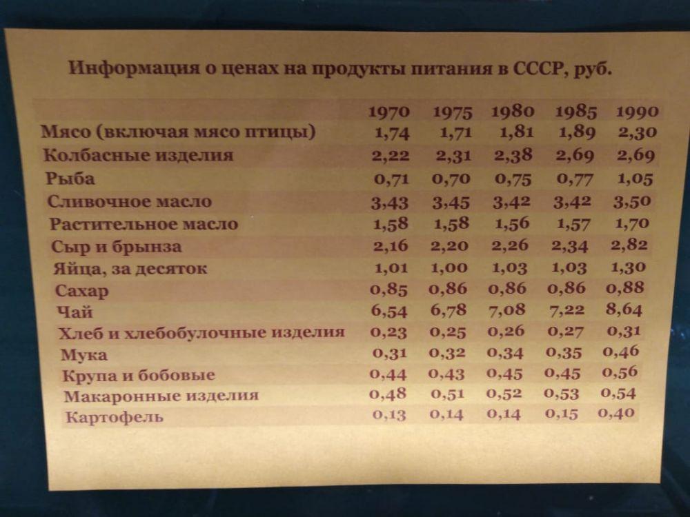 В 1990 году 1 кг. мяса можно было купить за 2 рубля 30 копеек, а 1 кг картошки стоил 40 копеек.