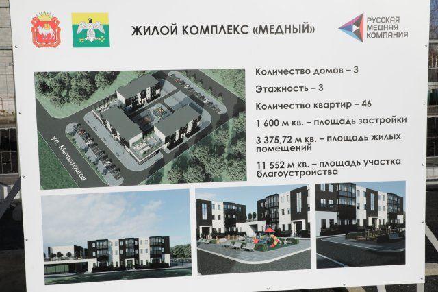 Проект нового жилого комплекса.