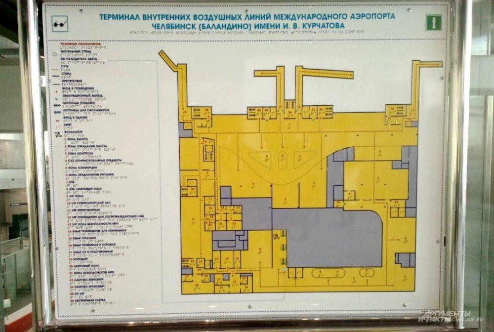 Схема терминала, надписи продублированы шрифтом Браиля.