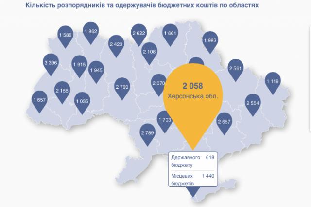 В Украине появилась возможность отследить движение бюджетных средств онлайн