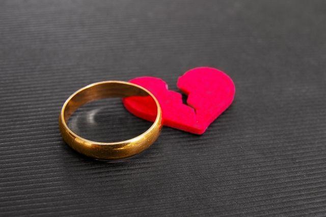 Развод в Украине подорожал: новые тарифы судебных сборов