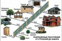 Схема предоставлена «Союзом садоводов Калининградской области».
