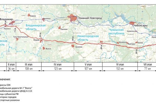Схема участка трассы Москва — Казань.