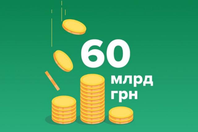 В Украине банки в 2019 году нарастили прибыль почти в три раза