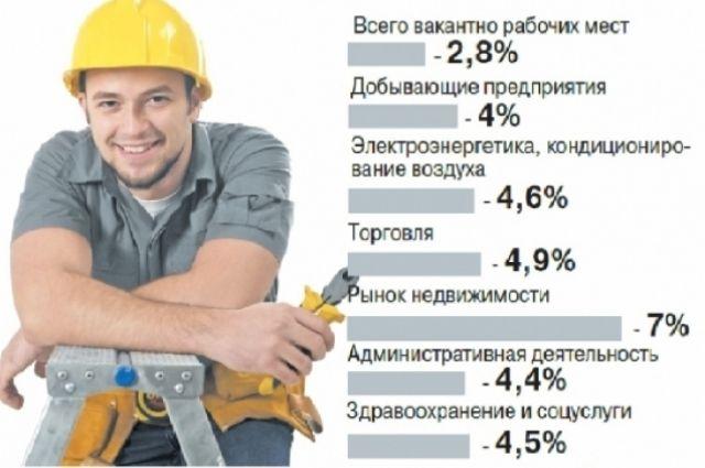 Не продавец, а мерчендайзер. Профобразование подстраивается под рынок труда