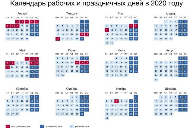 В следующий раз длинные выходные будут ждать россиян в мае.