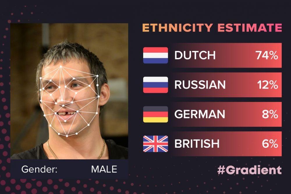 Александр Овечкин — на 74% датчанин.