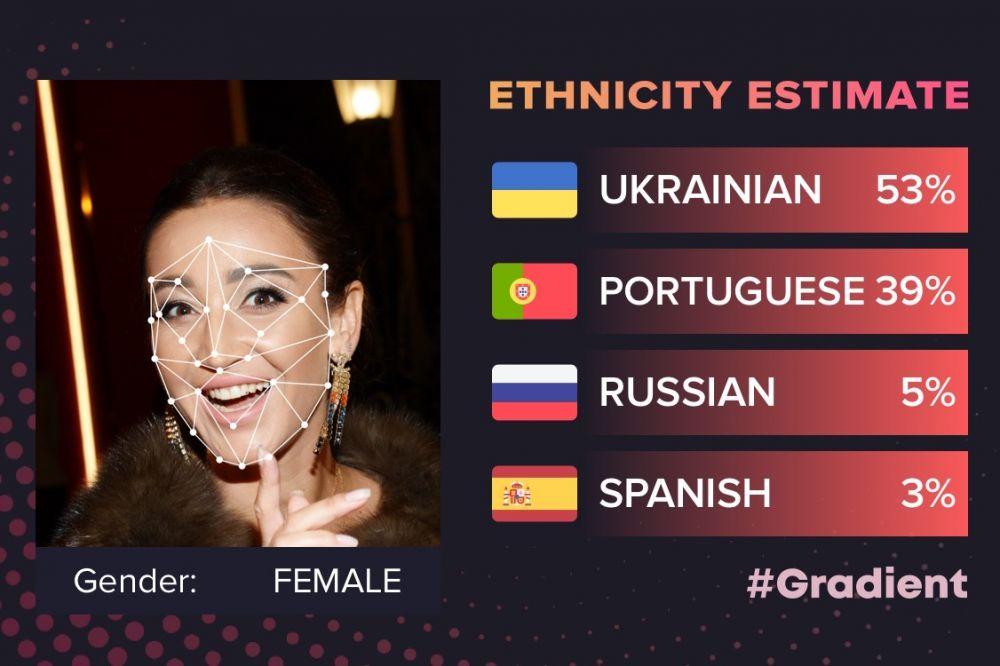 Ольга Бузова — наполовину украинка.