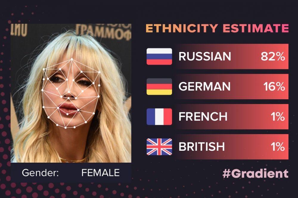 Светлана Лобода — на 82% русская.