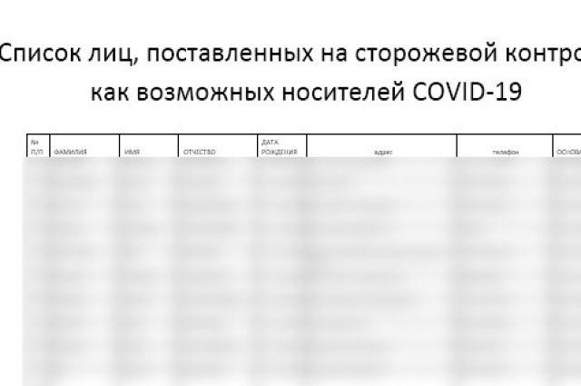 В интернет попали списки оренбуржцев, вернувшихся из заграницы