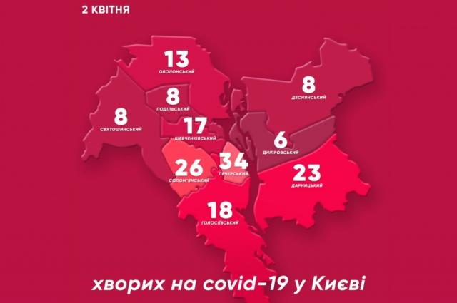«В Киеве уже заболел 161 человек. Умер 70-летний мужчина», − Кличко