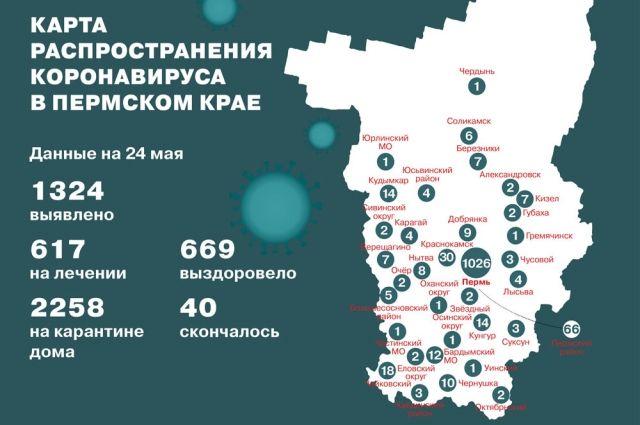 617 человек находятся на лечении.