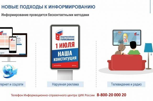 В Тюменской области голосование по поправкам в Конституцию будет безопасным