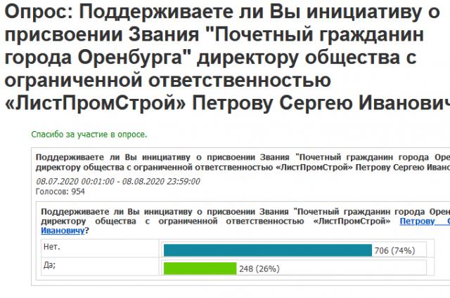 «Почетный гражданин»: оренбуржцы голосуют против Сергея Петрова