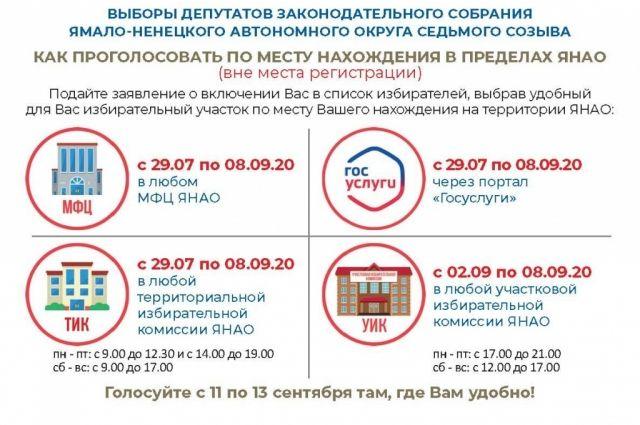 Жители Салехарда могут подать заявление о голосовании по месту нахождения