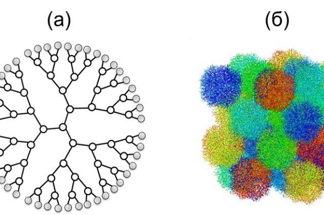 Физики МГУ изучили динамику расплавов силоксановых полимеров | Наука | Общество