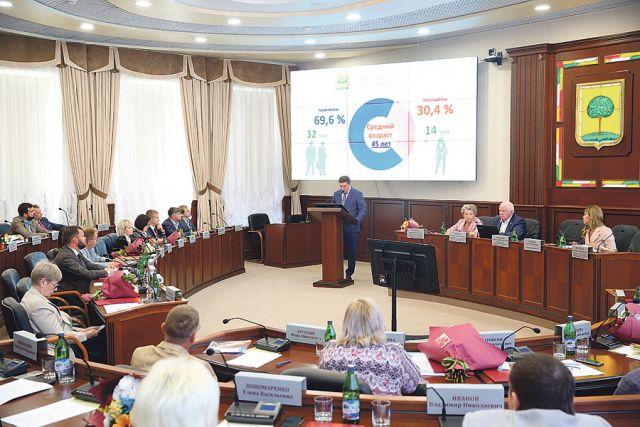 Депутаты собрались на свою последнюю 67-ю сессию.