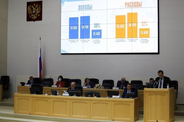 Депутаты тюменской гордумы одобрили исполнение бюджета за 2019 год