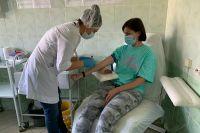 Вакцинация от коронавируса.