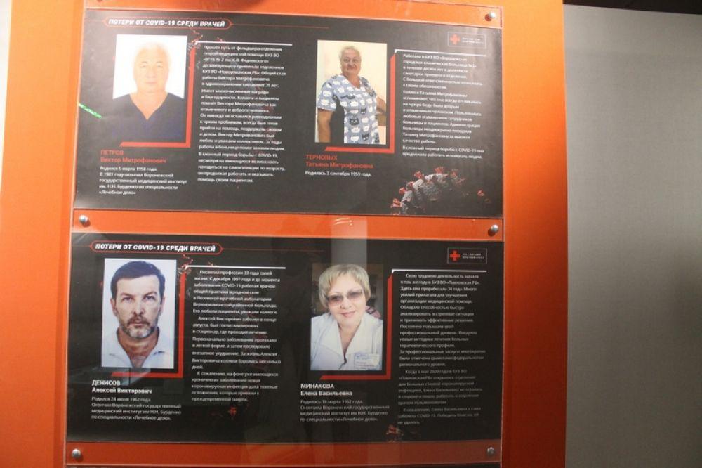 Четверо медиков умерли в регионе от коронавируса.