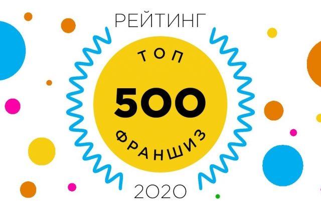 Businessmens.ru составил рейтинг франшиз