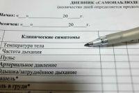 В дневнике «самонаблюдения пациента» 12 позиций, которые необходимо заполнять в течение 14 дней.